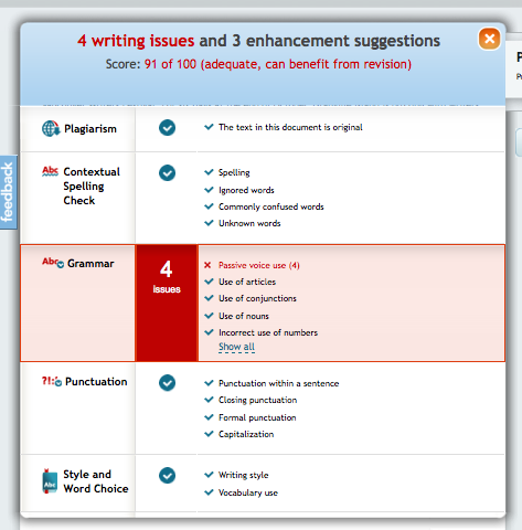 Grammarly - Review Scan Report